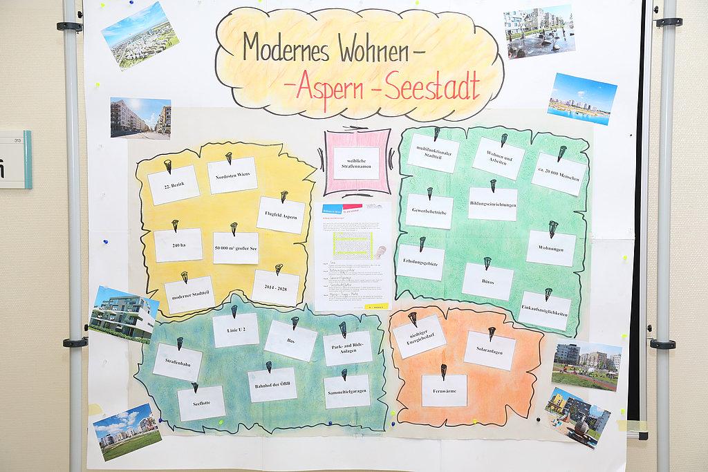 Projektpraesentation_Wohnen_in_Wien__WMS_Kauergasse__2_.JPG