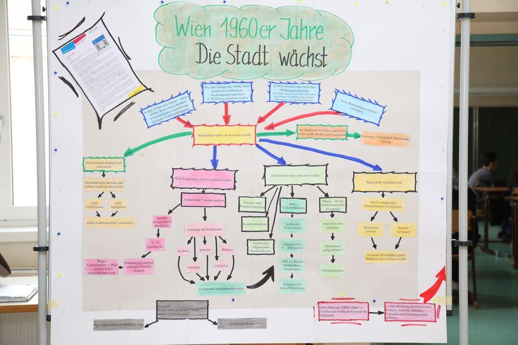 Projektpraesentation_Wohnen_in_Wien__WMS_Kauergasse__1_.JPG