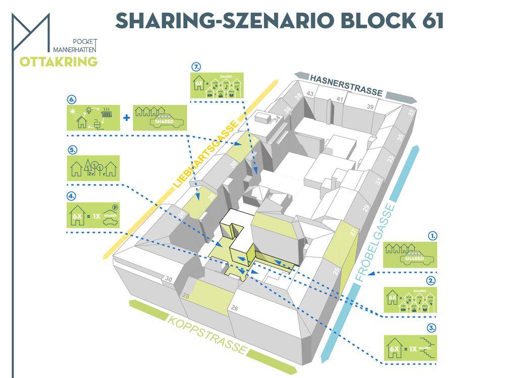 PMO_Block61_ShareUP_Plakat_mO_170823-01.jpg