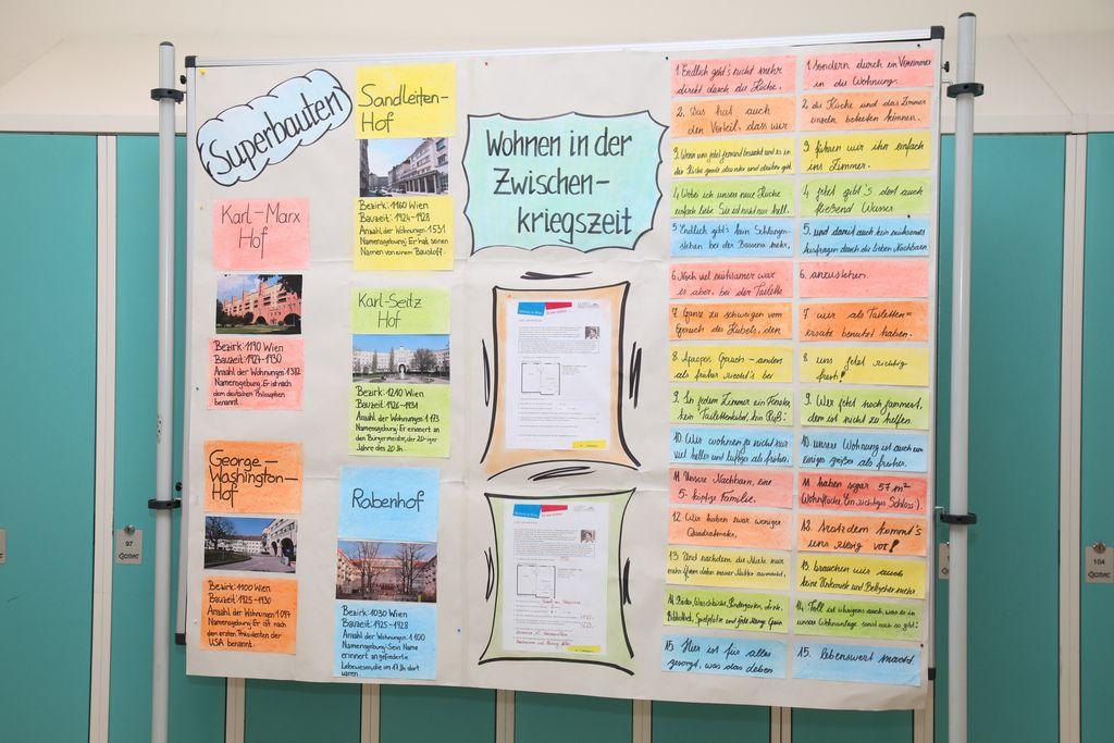 Projektpraesentation_Wohnen_in_Wien__WMS_Kauergasse__36_.JPG