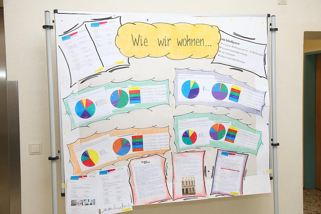 Projektpraesentation_Wohnen_in_Wien__WMS_Kauergasse__35_.JPG