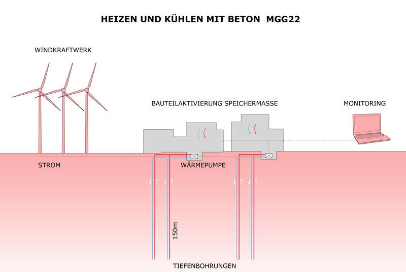 Muehlgrund_Haustechnik_c_Peter-Thalbauer.jpg